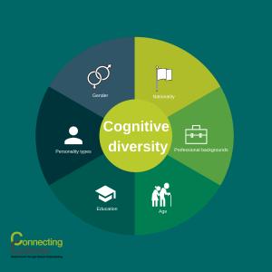 Cognitive diversity